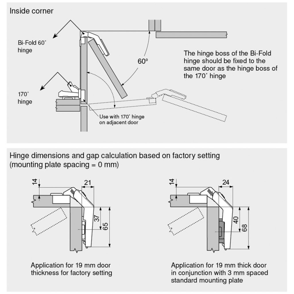 Clip Top Hinge 60 176 Bi Fold Richelieu Hardware