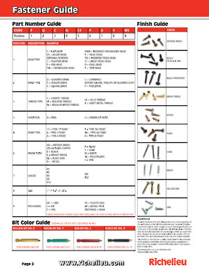 Part number guide