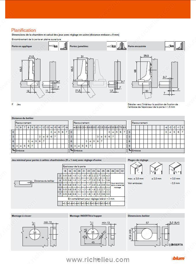 charni res clip top blumotion 110 quincaillerie richelieu. Black Bedroom Furniture Sets. Home Design Ideas