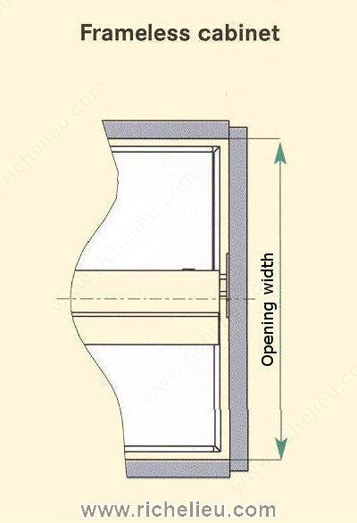 installer des armoires de cuisine sans cadre