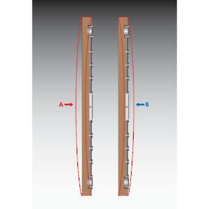 Door Straightening Bar for One Door - Richelieu Hardware