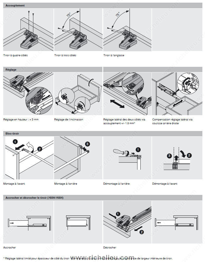 coulisse dissimul e pleine extension movento 760h montage en dessous quincaillerie richelieu. Black Bedroom Furniture Sets. Home Design Ideas
