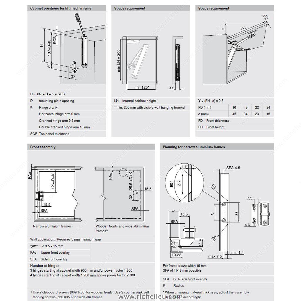 Aventos Lift Mechanism Hk Xs Richelieu Hardware