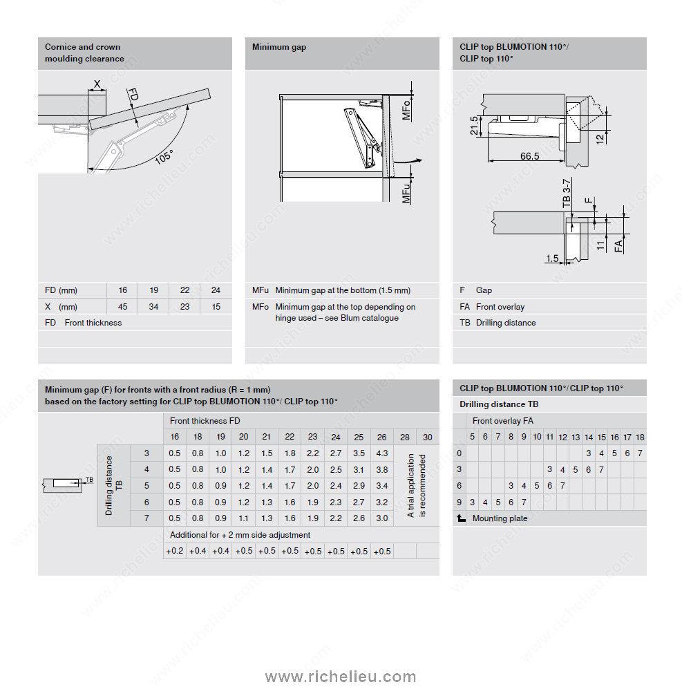 Aventos Hk Xs Mechanism For Tip On Door Richelieu Hardware