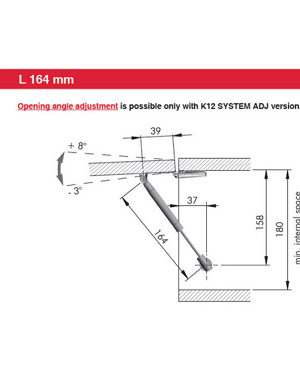 Drilling Template with Standard Hinges - Handle Opening