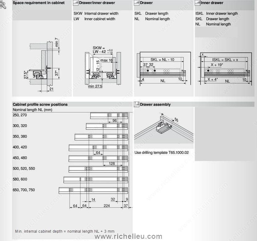 Blum Tandem Drawer Slides Question On Drawer Box