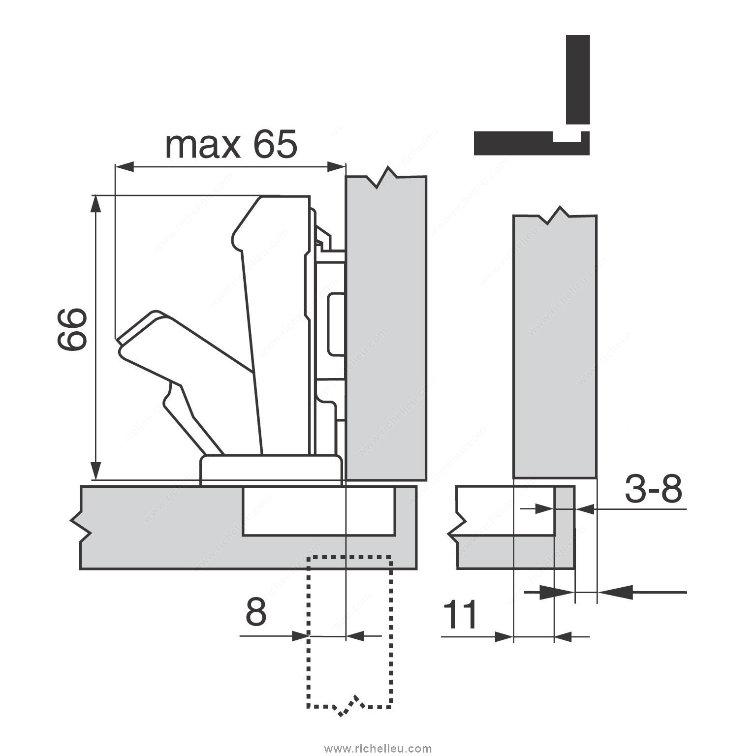 blum hinge template instructions