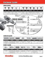 Fastener Guide